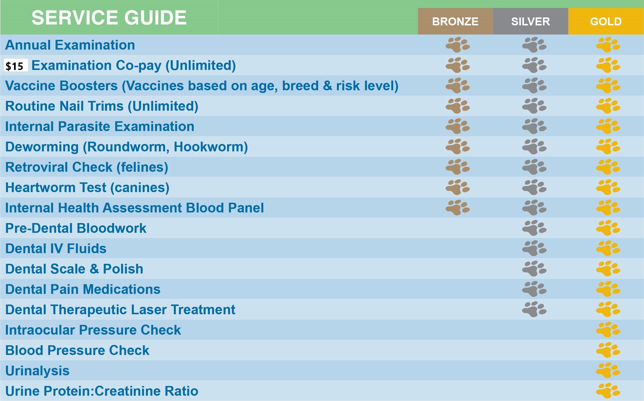 Oakcrest_Adult_Service_Chart-1.jpg