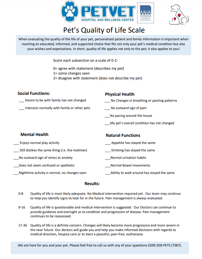Pets Quality of Life
